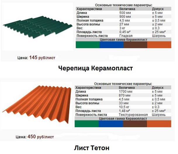 цена-керамопласта-2