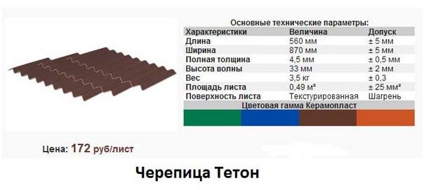 цена-керамопласта-3