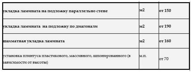 цена-укладки-ламината-1