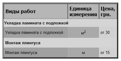 цена-укладки-ламината-2