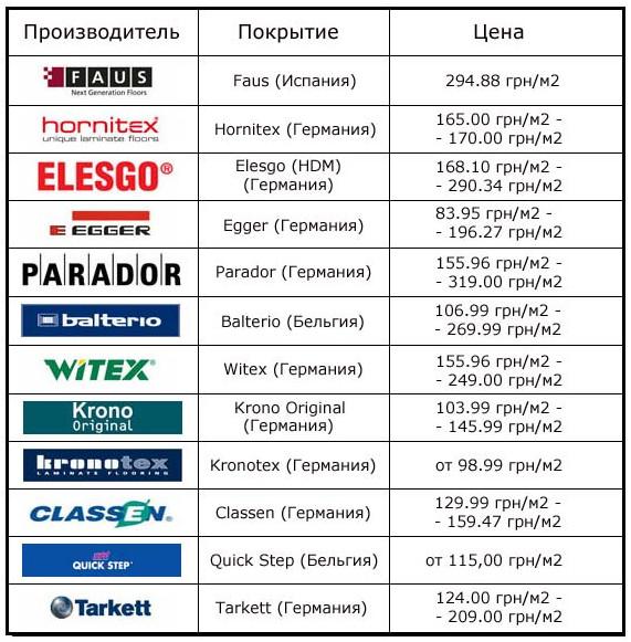 цена-ламината-2