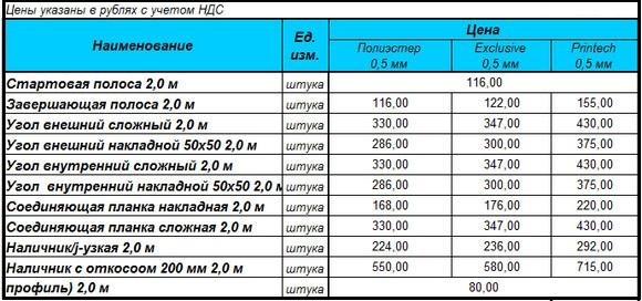 цена-металлического-сайдинга-2