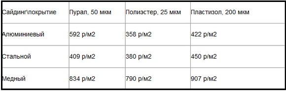 цена-металлического-сайдинга-3