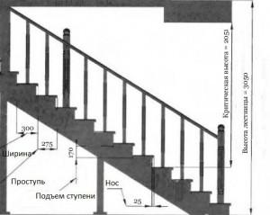 лестница-своими-руками-из-металла-3