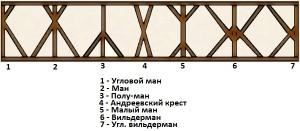 Строим фахверковый дом своими руками-1