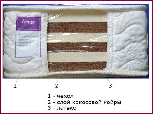 О том, как правильно выбрать матрас для двуспальной кровати. Отзывы, мнения, аналитика-2